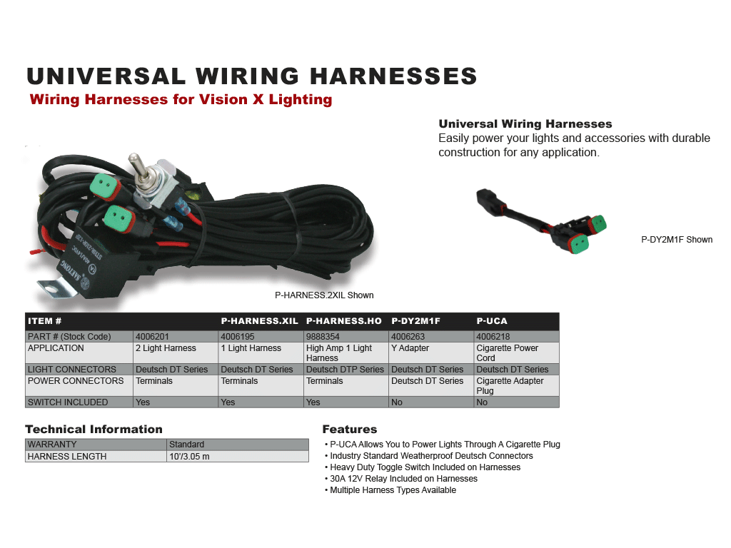 Visionx Brands Deutsch Wiring Harness